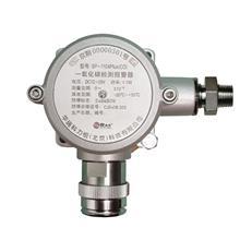 美国华瑞RAE SP-1104 Plus有毒气体检测器